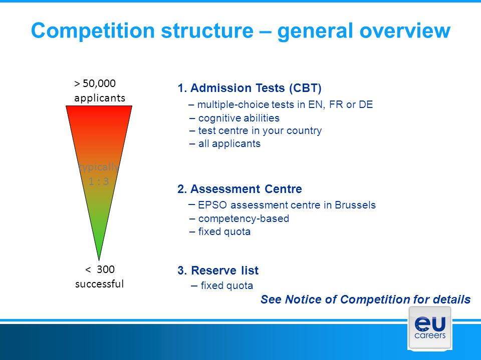 Competition structure – general overview > 50,000 applicants < 300 successful typically 1 : 3 1.
