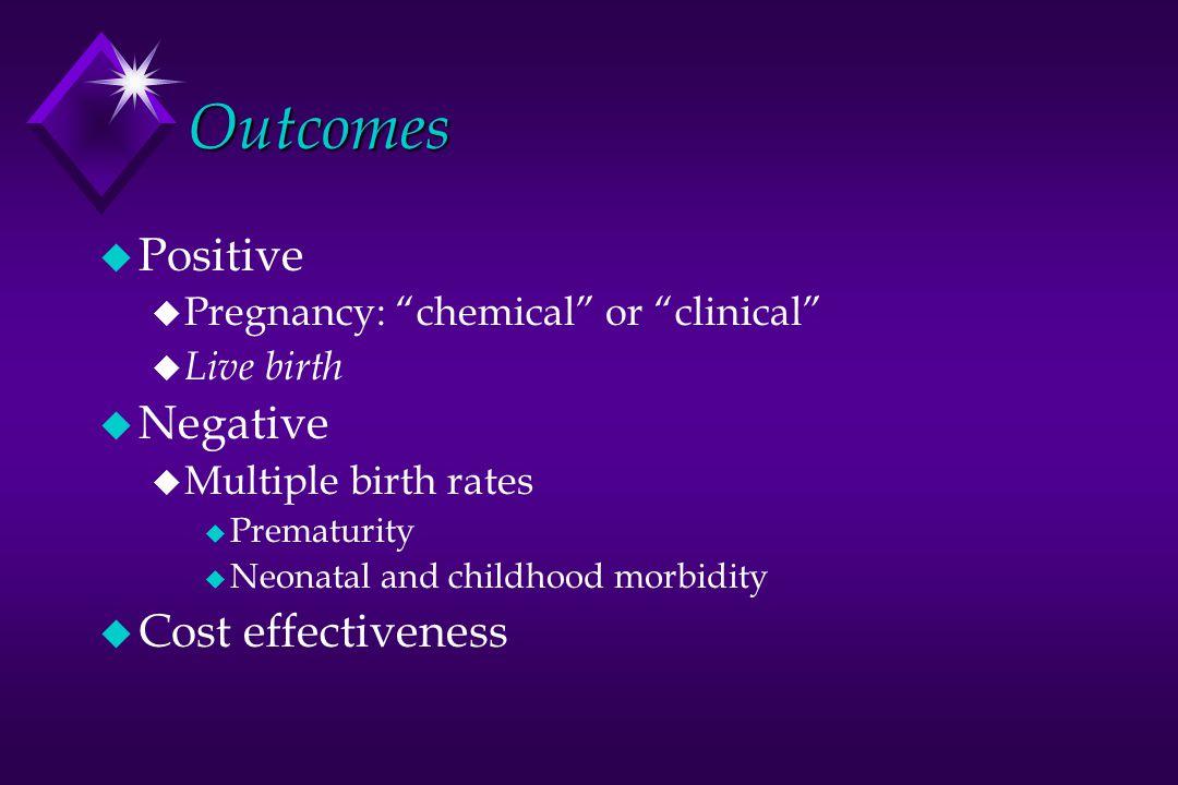 "Outcomes u Positive u Pregnancy: ""chemical"" or ""clinical"" u Live birth u Negative u Multiple birth rates u Prematurity u Neonatal and childhood morbid"