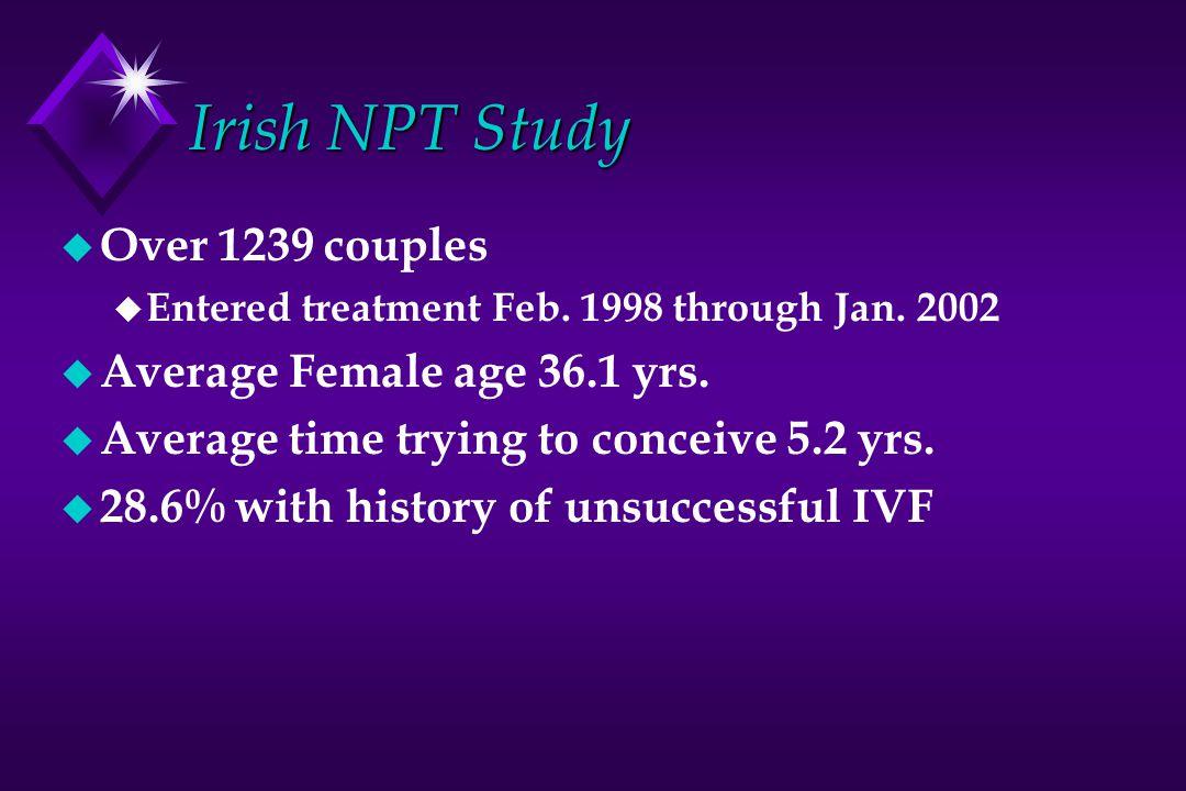 Irish NPT Study u Over 1239 couples u Entered treatment Feb. 1998 through Jan. 2002 u Average Female age 36.1 yrs. u Average time trying to conceive 5