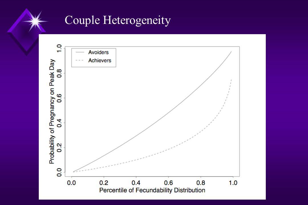 Couple Heterogeneity