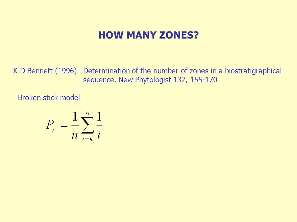 HOW MANY ZONES.