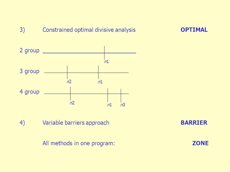 3)Constrained optimal divisive analysisOPTIMAL 2 group______________________________ 3 group 4 group 4)Variable barriers approachBARRIER All methods in one program: ZONE n1n1 n1n1 n1n1 n2n2 n2n2 n3n3