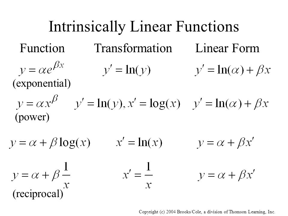 Copyright (c) 2004 Brooks/Cole, a division of Thomson Learning, Inc. Intrinsically Linear Functions Function Transformation Linear Form (exponential)
