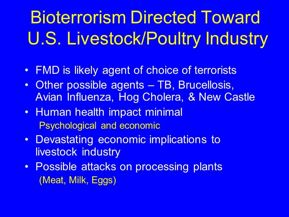 Bioterrorism Directed Toward U.S.