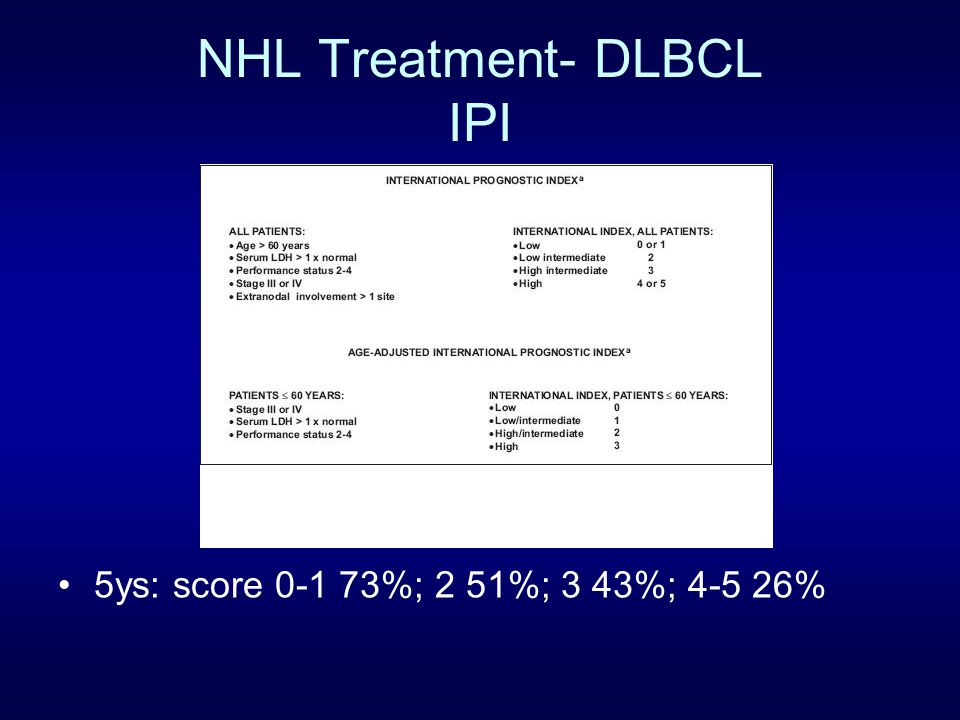 NHL Treatment- DLBCL IPI 5ys: score 0-1 73%; 2 51%; 3 43%; 4-5 26%