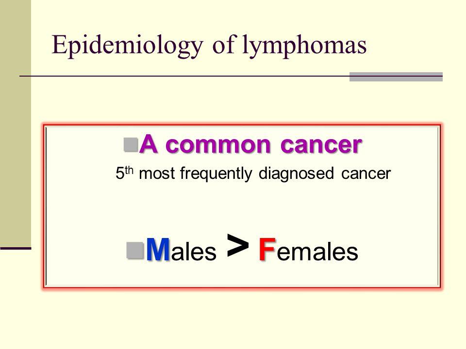 Extranodal Disease:  Bone Marrow: Low Grade> High Grade  Gut  Thyroid  Lung  Testis  Brain  Skin  Bone, rare