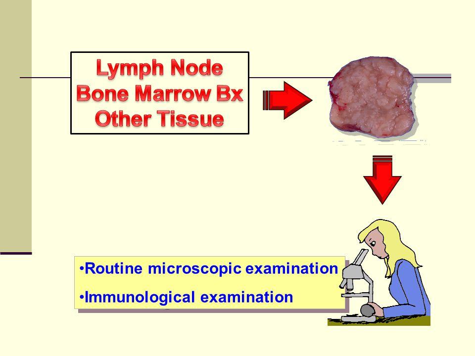 Non-Hodgkin lymphoma Incidence Diffuse large B-cell lymphoma (High Grade) Follicular Lymphoma (Low Grade) Other NHL