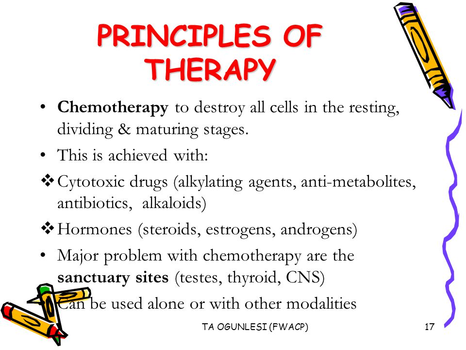 TA OGUNLESI (FWACP)17 PRINCIPLES OF THERAPY Chemotherapy to destroy all cells in the resting, dividing & maturing stages.