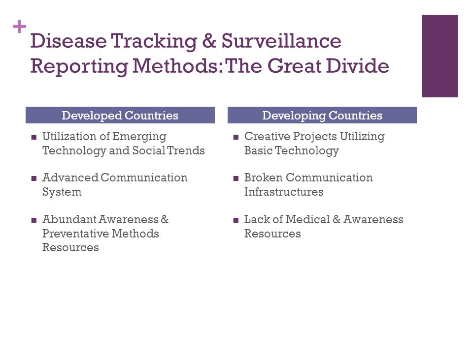+ Disease Tracking & Surveillance Reporting Methods: The Great Divide Developed Countries Utilization of Emerging Technology and Social Trends Advanced Communication System Abundant Awareness & Preventative Methods Resources Developing Countries Creative Projects Utilizing Basic Technology Broken Communication Infrastructures Lack of Medical & Awareness Resources