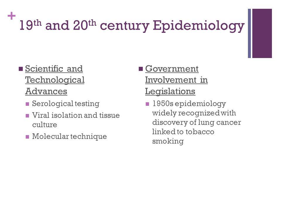 + TIMELINE OF PREVALENT DISEASES Malaria (1600 – Present) Cholera (1831 – Present) Bubonic Plague (1855 – 1959) Small Pox(180 0- 1979) Spanish Flu (1918-19) Typhus (1600 – 1922) Aids (1981- Today) SARS (2002 – 2003) Pandemic Flu (2009) Cancer (1761 – Today)