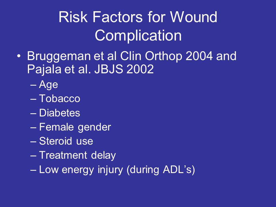 Risk Factors for Wound Complication Bruggeman et al Clin Orthop 2004 and Pajala et al.