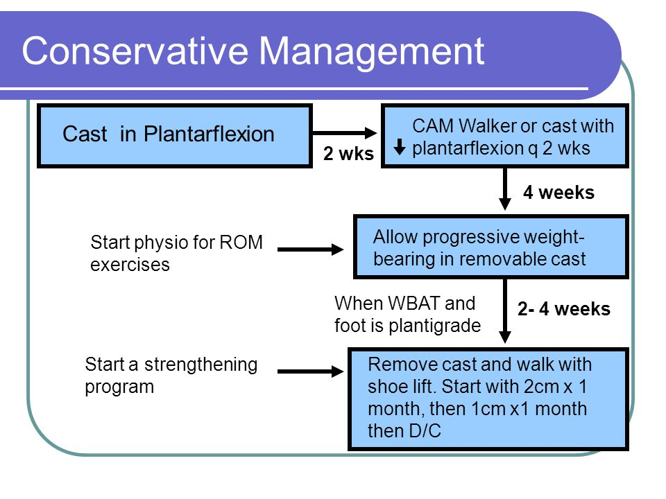 Conservative Management Cast in Plantarflexion CAM Walker or cast with plantarflexion q 2 wks 2 wks Allow progressive weight- bearing in removable cast Remove cast and walk with shoe lift.
