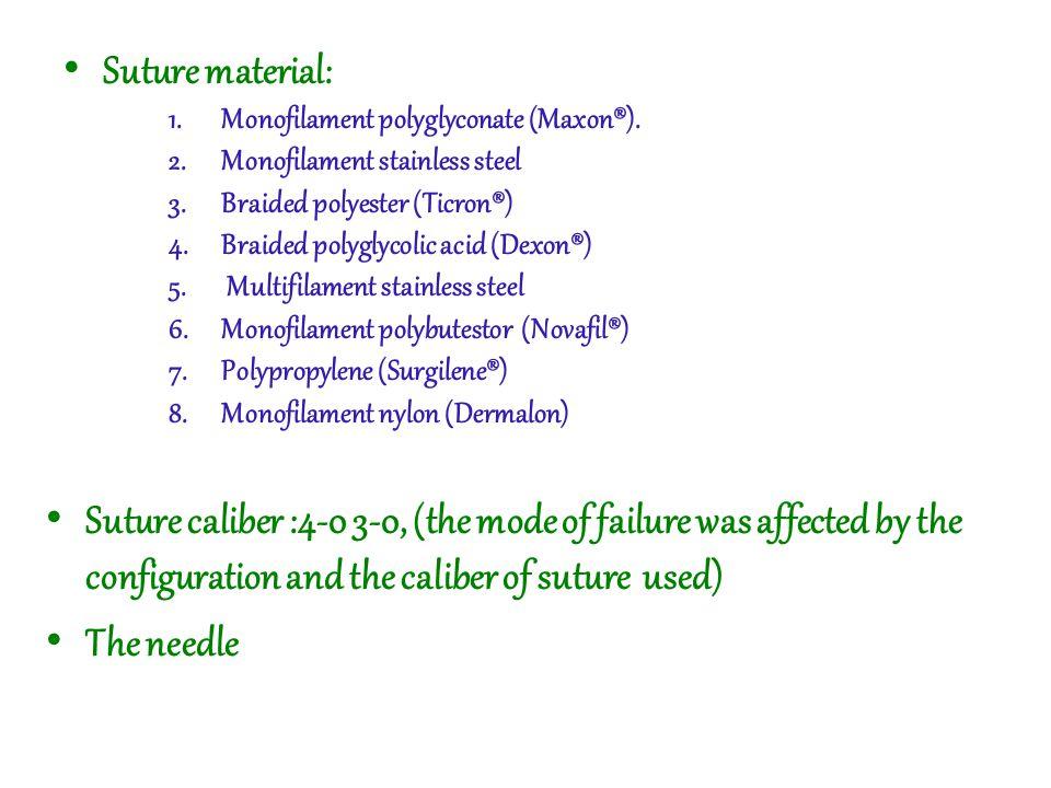 Suture material: 1.Monofilament polyglyconate (Maxon®).