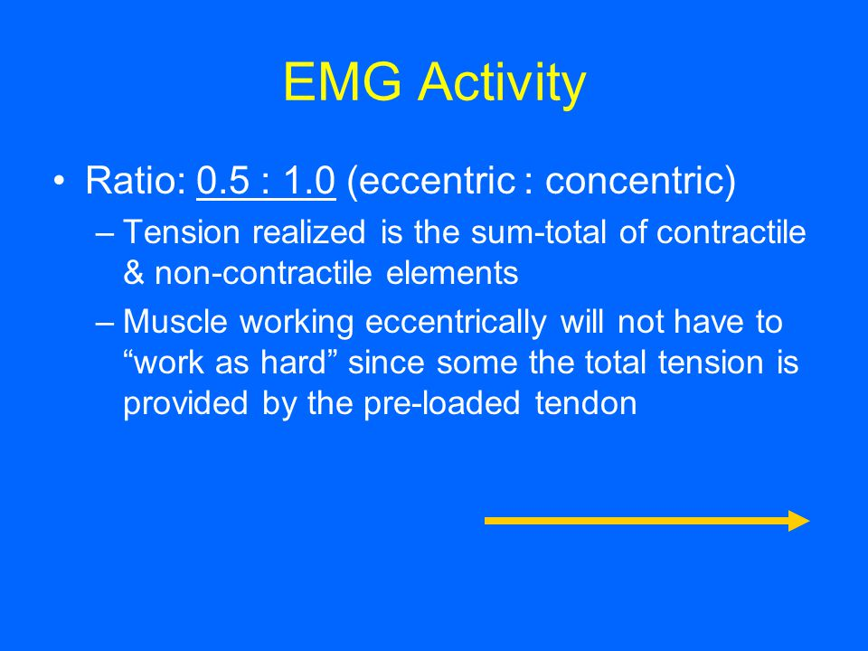 EMG Activity Ratio: 0.5 : 1.0 (eccentric : concentric) –Tension realized is the sum-total of contractile & non-contractile elements –Muscle working ec