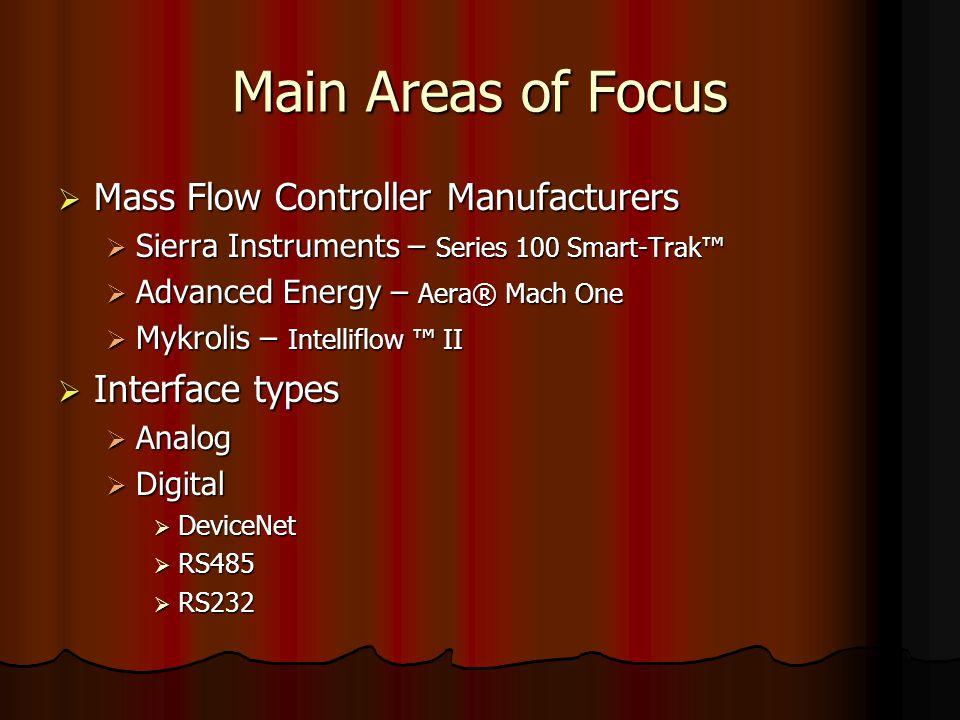 Main Areas of Focus  Mass Flow Controller Manufacturers  Sierra Instruments – Series 100 Smart-Trak™  Advanced Energy – Aera® Mach One  Mykrolis –