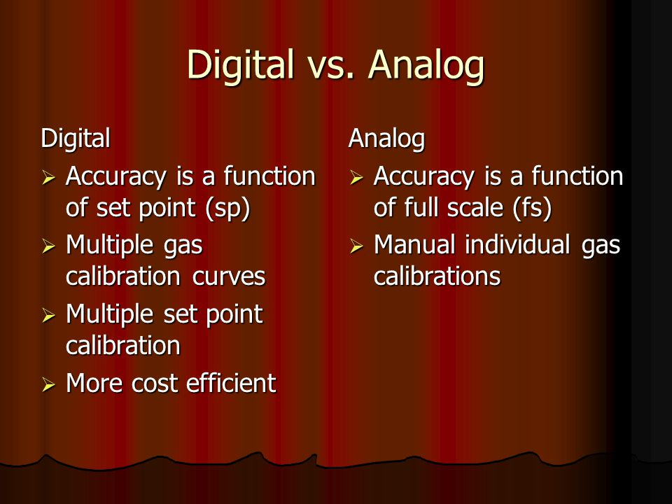 Digital vs. Analog Digital  Accuracy is a function of set point (sp)  Multiple gas calibration curves  Multiple set point calibration  More cost e
