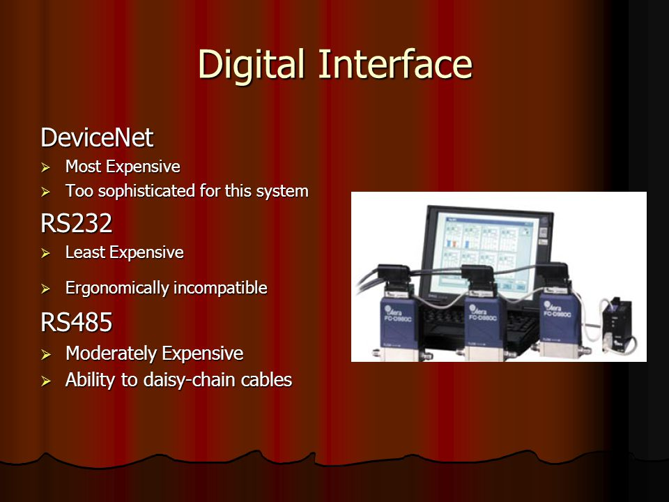 Digital Interface DeviceNet  Most Expensive  Too sophisticated for this system RS232  Least Expensive  Ergonomically incompatible RS485  Moderate