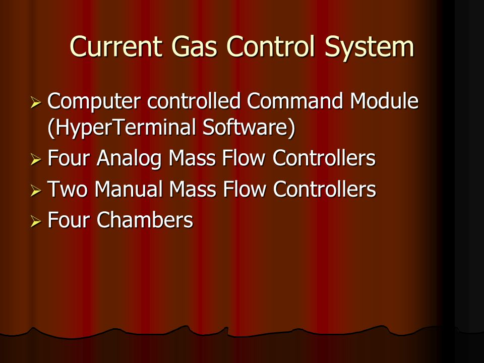 Current Gas Control System  Computer controlled Command Module (HyperTerminal Software)  Four Analog Mass Flow Controllers  Two Manual Mass Flow Co