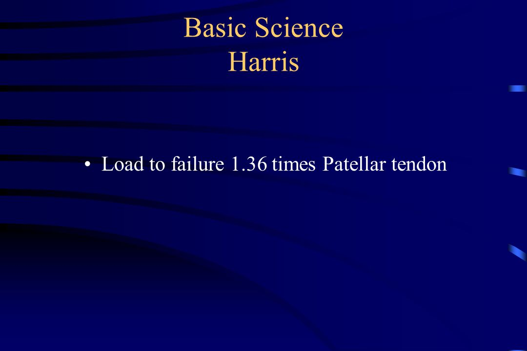 Basic Science Harris Load to failure 1.36 times Patellar tendon
