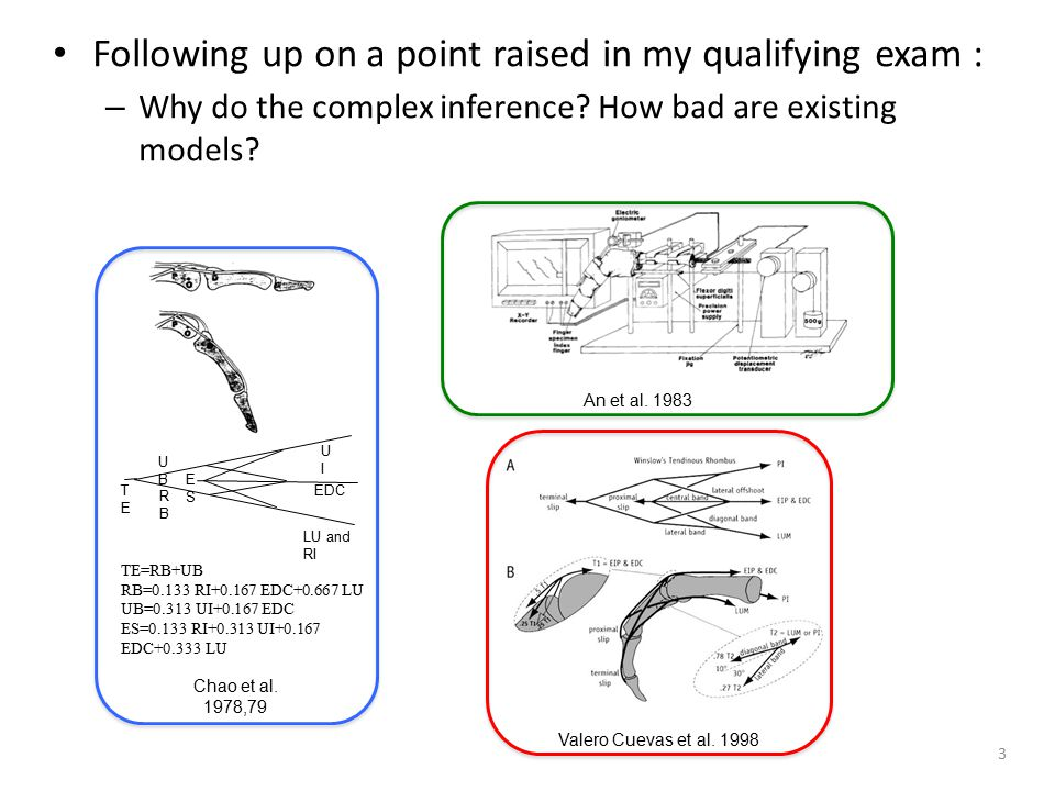 Following up on a point raised in my qualifying exam : – Why do the complex inference.