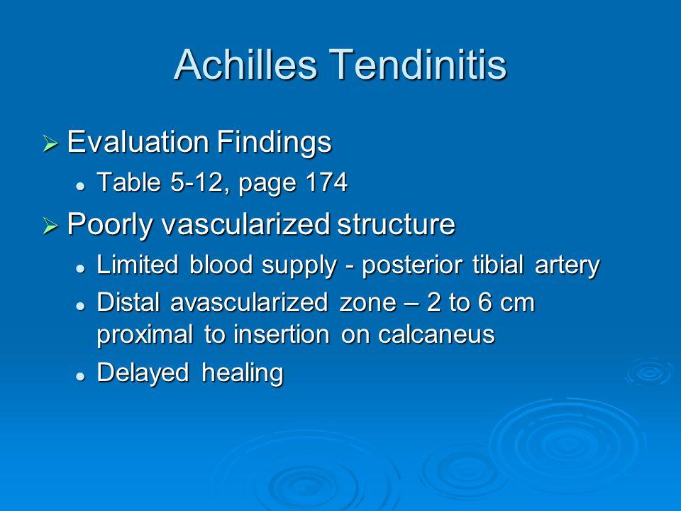 Achilles Tendinitis cont.