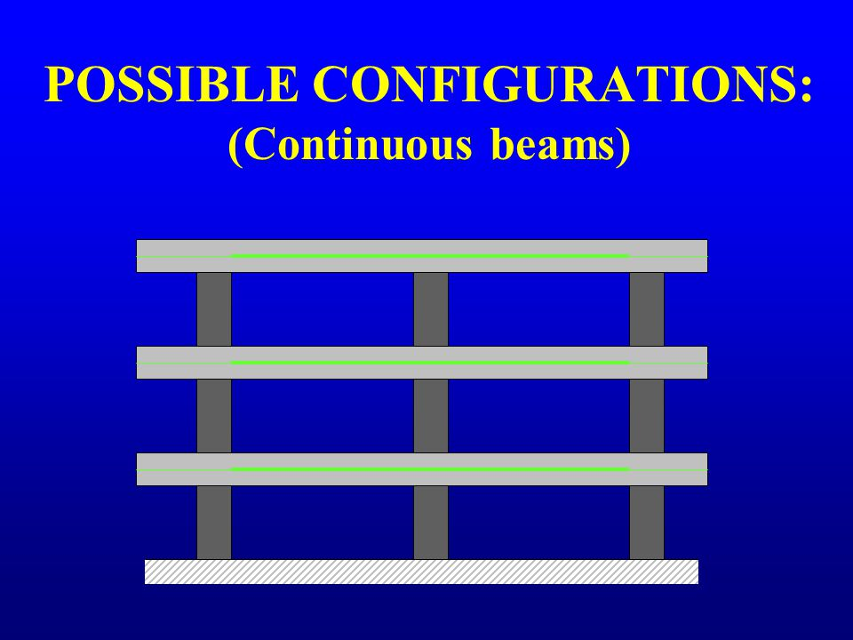 POSSIBLE CONFIGURATIONS: (Continuous beams)