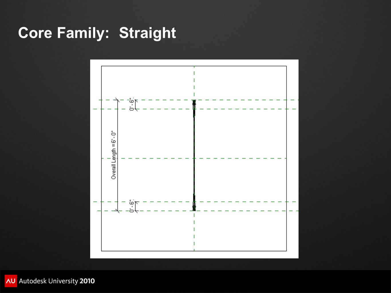 Core Family: Straight