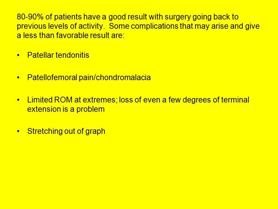 OTHER FACTORS CAUSING PFPS: 1.Overpronation 2.Anteversion 3.Weak Hip ER & ABD 4.Tibial Varum 5.Increased Q angle