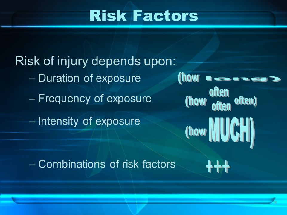 10 Risk Factors Risk of injury depends upon: –Duration of exposure –Frequency of exposure –Intensity of exposure –Combinations of risk factors