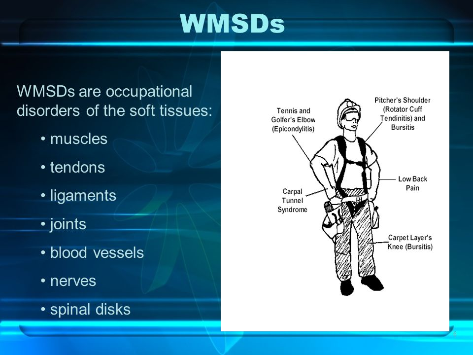 6 WMSDs are occupational disorders of the soft tissues: muscles tendons ligaments joints blood vessels nerves spinal disks WMSDs