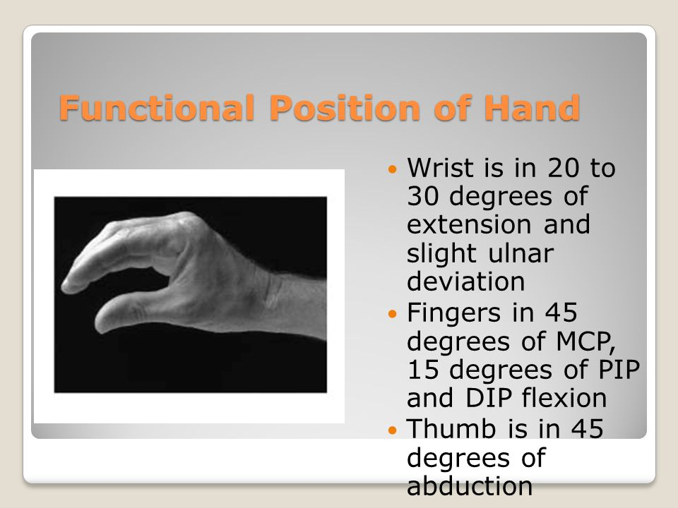 Functional Position of Hand Wrist is in 20 to 30 degrees of extension and slight ulnar deviation Fingers in 45 degrees of MCP, 15 degrees of PIP and D