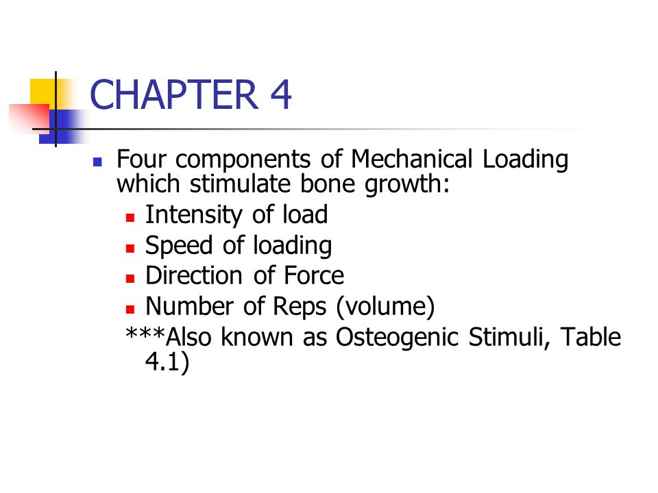 CHAPTER 4 Four components of Mechanical Loading which stimulate bone growth: Intensity of load Speed of loading Direction of Force Number of Reps (volume) ***Also known as Osteogenic Stimuli, Table 4.1)