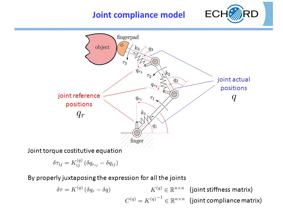 Joint compliance model Joint torque costitutive equation By properly juxtaposing the expression for all the joints (joint stiffness matrix) joint reference positions joint actual positions (joint compliance matrix)