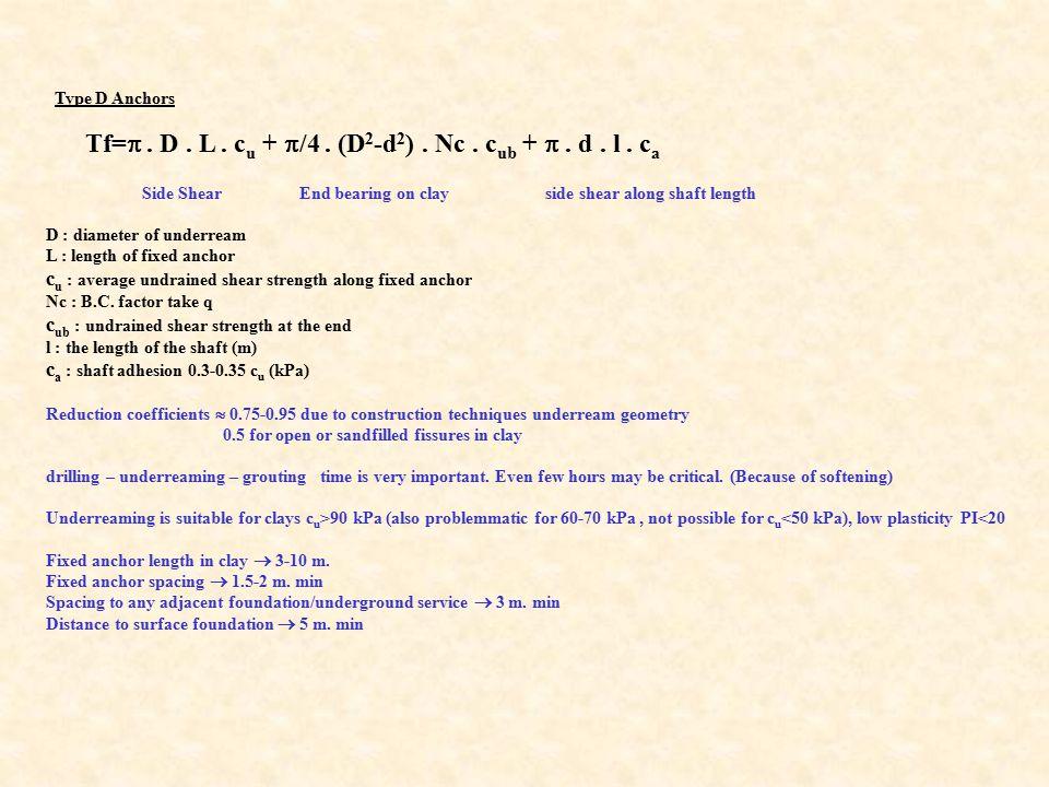 Type D Anchors Tf= .D. L. c u +  /4. (D 2 -d 2 ).
