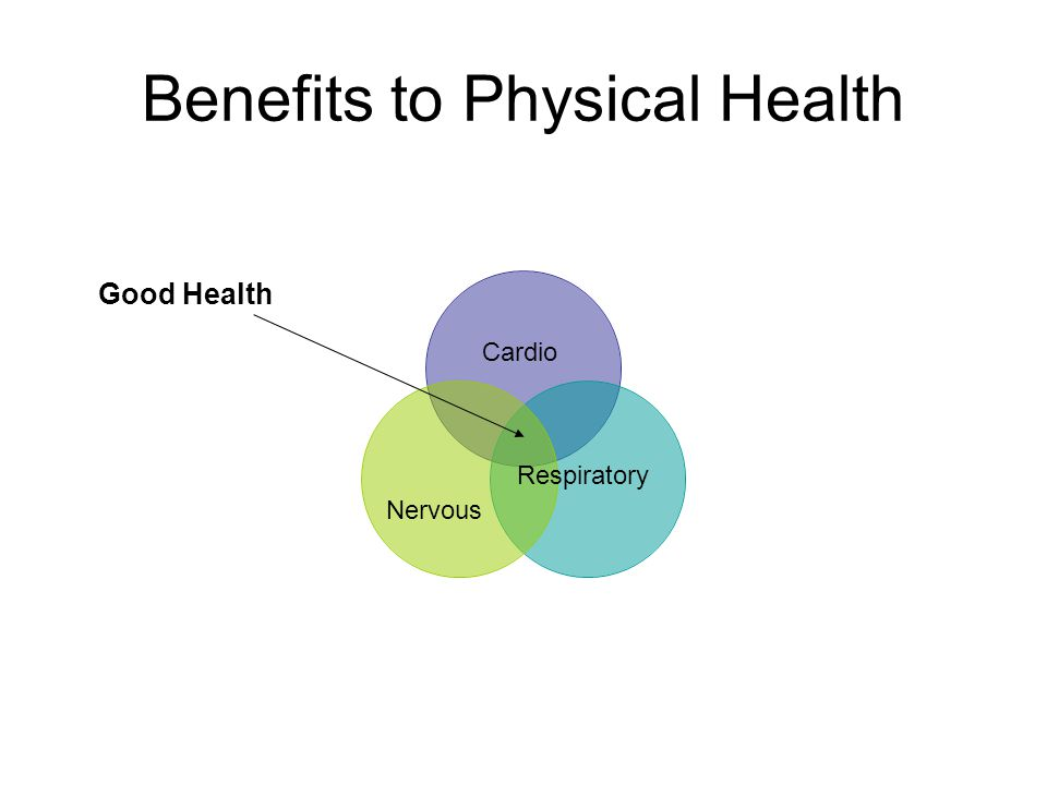 Benefits to Physical Health Cardio Respiratory Nervous Good Health
