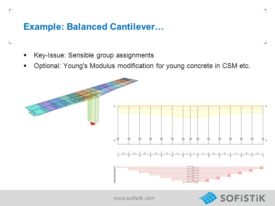 www.sofisitk.com Example: Balanced Cantilever…  Key-Issue: Sensible group assignments  Optional: Young's Modulus modification for young concrete in