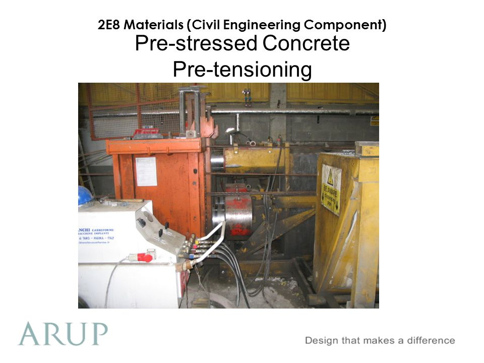 2E8 Materials (Civil Engineering Component) Pre-stressed Concrete Pre-tensioning
