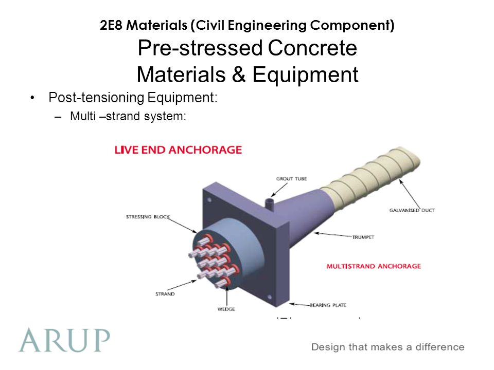 2E8 Materials (Civil Engineering Component) Pre-stressed Concrete Materials & Equipment Post-tensioning Equipment: –Multi –strand system: