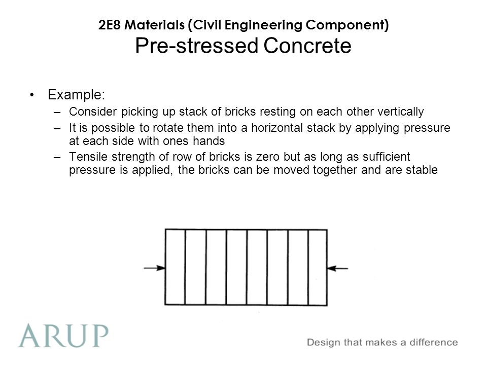 2E8 Materials (Civil Engineering Component) Pre-stressed Concrete Example: –Consider picking up stack of bricks resting on each other vertically –It is possible to rotate them into a horizontal stack by applying pressure at each side with ones hands –Tensile strength of row of bricks is zero but as long as sufficient pressure is applied, the bricks can be moved together and are stable