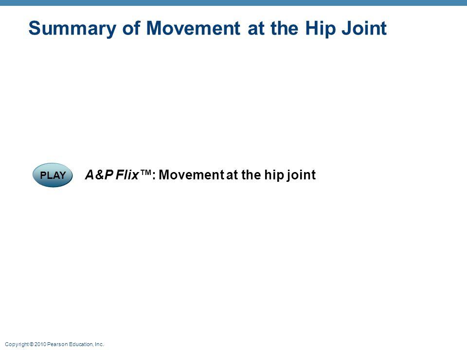 Copyright © 2010 Pearson Education, Inc. Summary of Movement at the Hip Joint PLAY A&P Flix™: Movement at the hip joint