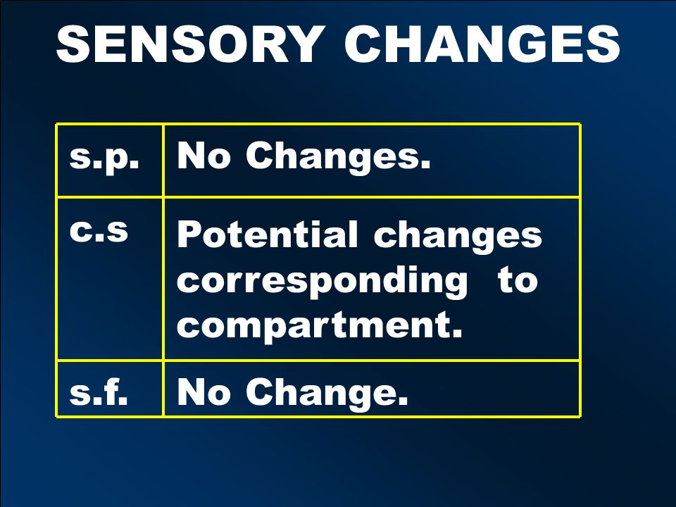 SENSORY CHANGES s.p.No Changes. c.s Potential changes corresponding to compartment. s.f.No Change.