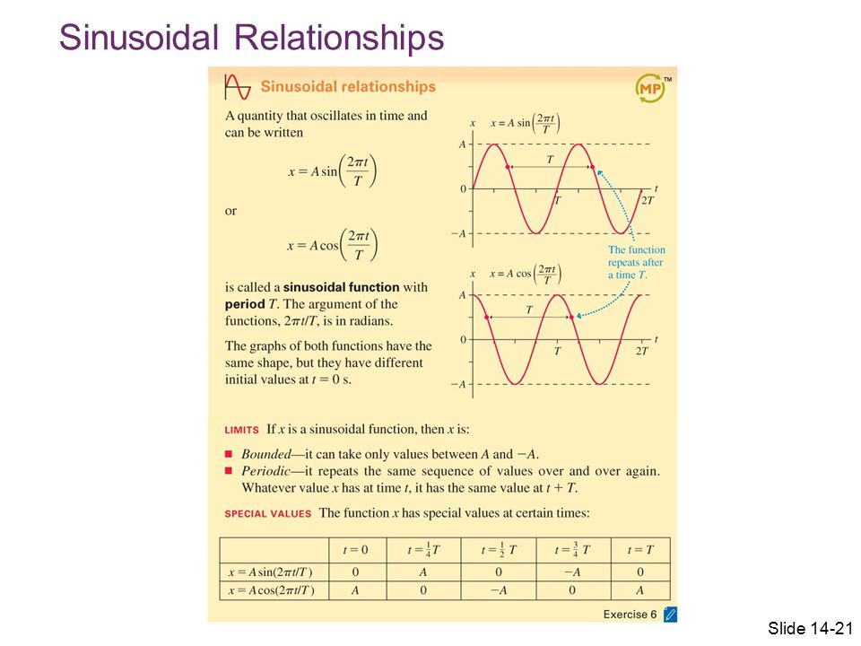 Frequency and Period The frequency of oscillation depends on physical properties of the oscillator; it does not depend on the amplitude of the oscillation.