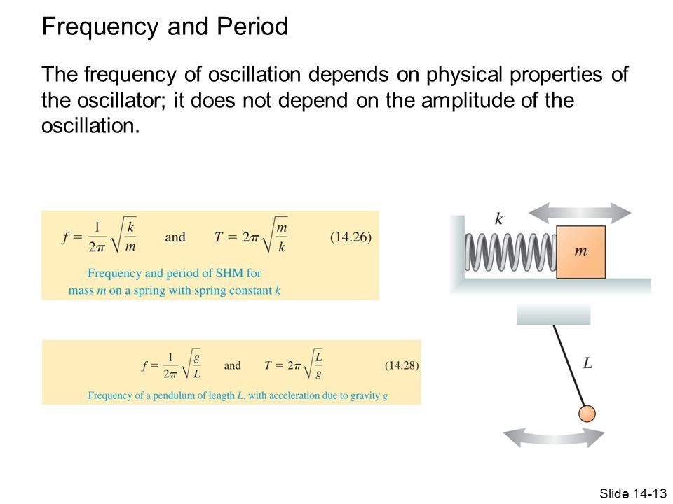 Slide 14-23 Resonant Frequence and Resonance