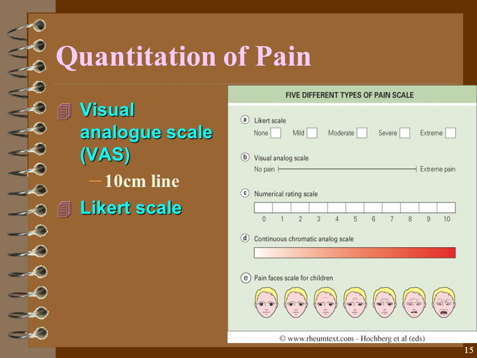 15 Quantitation of Pain 4 Visual analogue scale (VAS) – 10cm line 4 Likert scale