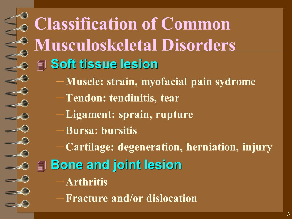 3 Classification of Common Musculoskeletal Disorders 4 Soft tissue lesion – Muscle: strain, myofacial pain sydrome – Tendon: tendinitis, tear – Ligament: sprain, rupture – Bursa: bursitis – Cartilage: degeneration, herniation, injury 4 Bone and joint lesion – Arthritis – Fracture and/or dislocation