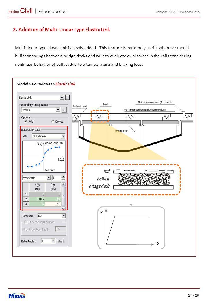 midas Civil Enhancement 21 / 28 midas Civil 2010 Release Note P δ 2.
