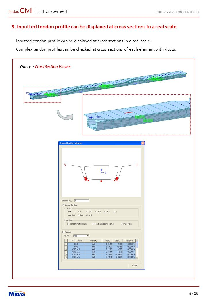 midas Civil Enhancement 6 / 28 midas Civil 2010 Release Note 3. Inputted tendon profile can be displayed at cross sections in a real scale Query > Cro