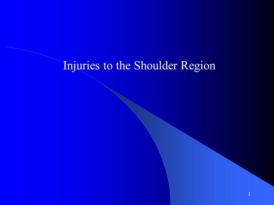 1 Injuries to the Shoulder Region