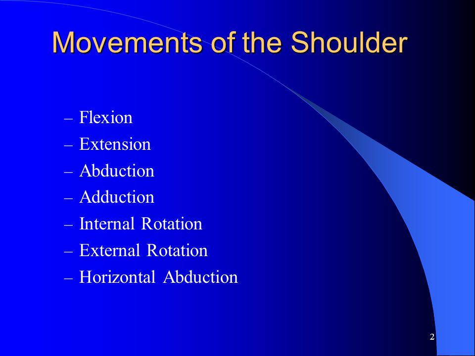2 Movements of the Shoulder – Flexion – Extension – Abduction – Adduction – Internal Rotation – External Rotation – Horizontal Abduction