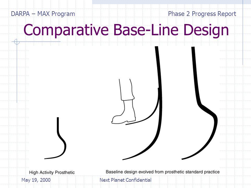 DARPA – MAX ProgramPhase 2 Progress Report May 19, 2000Next Planet Confidential Comparative Base-Line Design